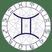 zodiac - Главная